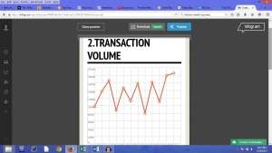 transaction volume